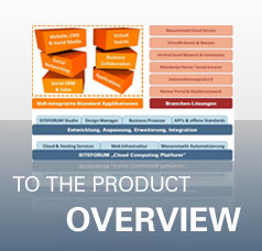 to the product overview