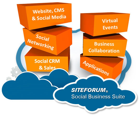 SITEFORUM Overview